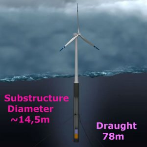 Off shore wind farm impact is not natural variability